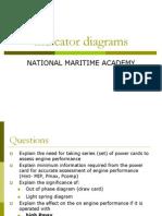 233194875-Indicator-Diagrams.ppt