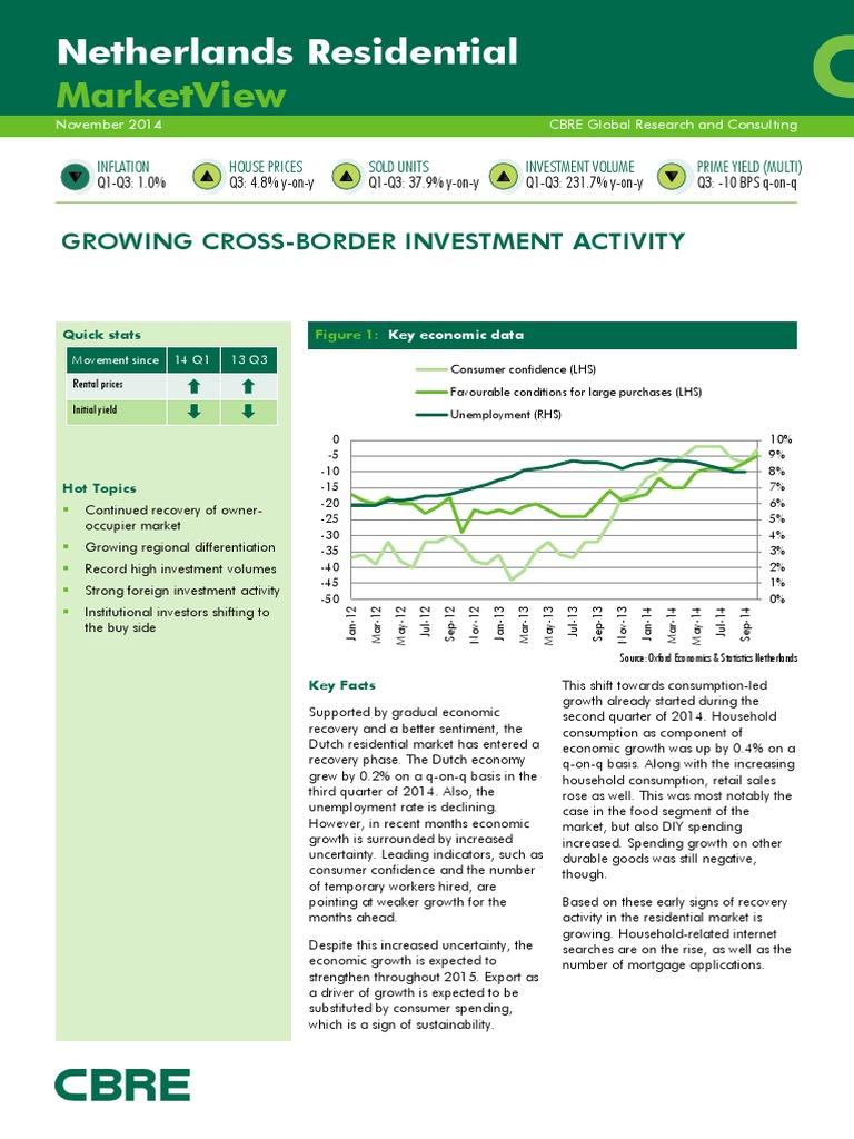 CBRE Residential marketview (Nov 2014) | Loans | Interest