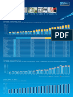 Colliers Occupier cost index (2014)