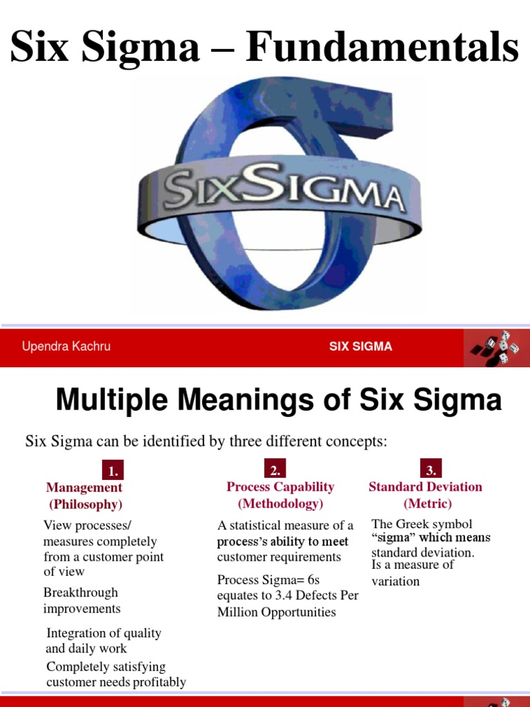 Six sigma 2 fundamentals six sigma design for six sigma buycottarizona Choice Image