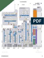 IEC - Smart Grid Standards Map