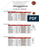 Torneio de Basquetebol 3x3-Provas Técnicas
