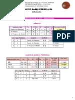Torneio de Basquetebol 3x3 - Resultados de Jogos 17 de Dez 14