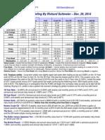 1412229SuttmeierWeeklyBriefinSuttmeier Weekly Briefing, Dec. 29, 2014