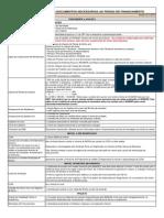 Lista de Documentos Pronaf 15 11 2011