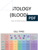 Blood and Hematopoiesis