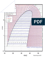 Pressure-Enthalpy Graph