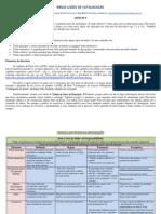 biblio lição 4.pdf