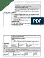 LOTE - Indo 10 - Unit 4 - VELS Unit Planner