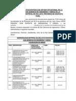 Acta de Constatacion Fisica de Estado Situacional de La Oficina de Sub Gerencia de Ingenieria y Obras de La Municipalidad Distrital de Kelluyo