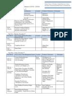 December 2014 Intensive - On-Site Schedule - Seattle School District (70.5 KB), Attachment SPS_December Intensive_Final