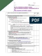 U10_11 EE (Normal) U11 EE (Poly) Checklist