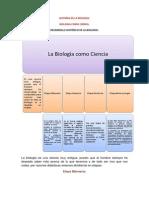Biología Clases de 6 a 12