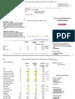 Compare, Analyse RAYMOND (500330 _ RAYMOND~EQ) with VARDHMAN TEXTILES (502986 _ VTL~EQ)