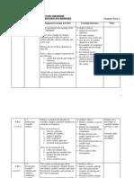 Yearly Scheme of Work 2013-Chemistry F4