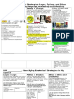 Rhetorical Strategies Chart