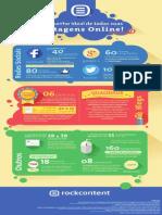 Infográfico - O Tamanho de Todas Suas Postagens Online