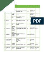 34450688-Data-Perusahaan-Kelapa.pdf