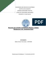 Curva Enzimatica, Michaelis, Menten.docx
