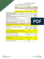Calendário Oferta e Matrícula 2015_1