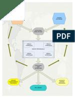 Gestione Grafo Strade Provinciale - Flusso Dati