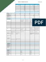Annex 7Dry Zone field survey results.pdf