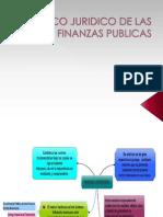 Principios de Politica Fiscal