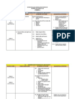 Scheme of Work ICT Form 4 2014