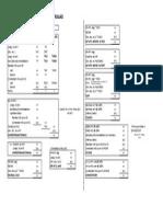 Business Combinations Formulas