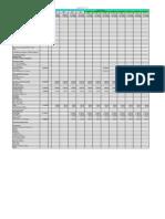 Finanace Chart 2013 2014