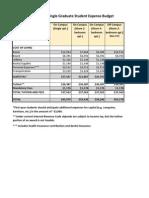 Caltech Graduate School Costs