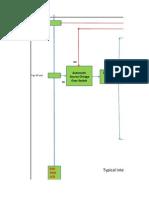 Rh Per Block Diagram of Power Distribution Arrangements