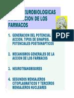 TEMA 2 FARMACOLOGIA