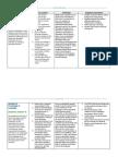 standards for uvms portfolio