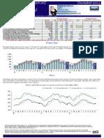 December 2014 Market Action Report