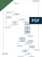Simple beam - Copy of Flowchart copy.pdf