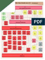 Sequencia Processos Pmbok 5ed v1 0