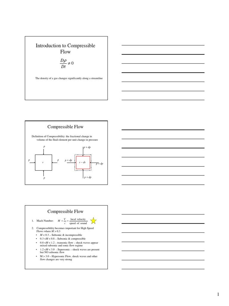 Unit I Basic Concepts | Compressible Flow | Aerodynamics