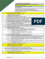 Calendário Acadêmico UFPE - 2015.1