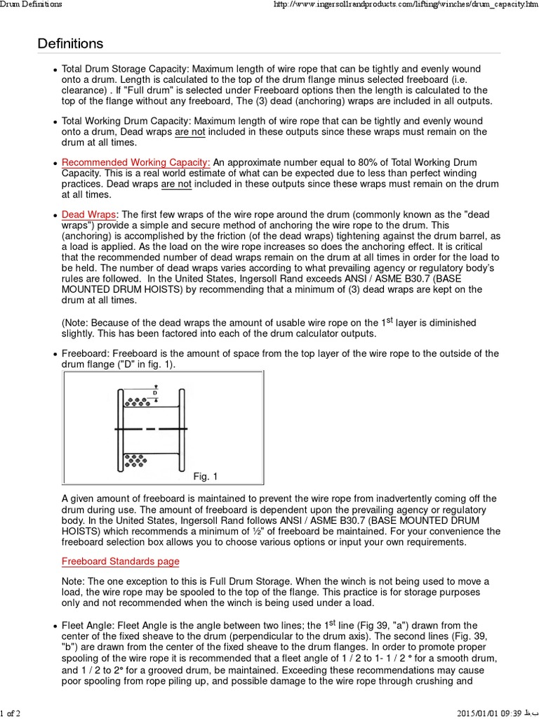 Wire Rope Ansi Standards - Wiring Info •