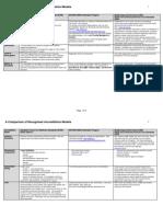 Comparison_accreditation_systems.pdf