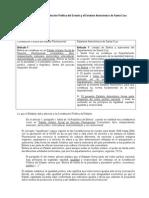 Comparación entre la Constitución Política del Estado y el Estatuto Autonómico de Santa Cruz