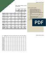 Actividades Recepcion y ReservasTema 4. Plannings (2)