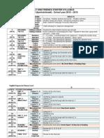 NEW - PPCT - F&F STARTER.doc