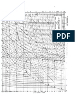 Methane Chart