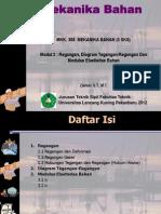 Modul 2. Regangan, Diagram Tegangan-regangan Dan Modulus Elastisitas Bahan