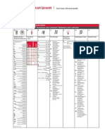 DENSO - Identifying Spark Plugs 2010 2011 Ru