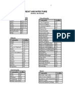 atalhos_teclado_revit.pdf