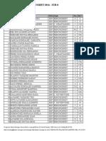 SUB-8 NADAL 2014 Clasificación Final