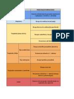 03. La Diversidad Del Medio Geográfico en El Planeta. La Interacción de Factores Ecogeográficos.